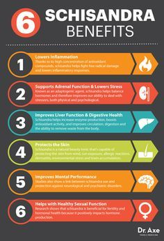 Schisandra benefits - Dr. Axe http://www.draxe.com #health #holistic #natural
