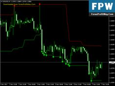 Download Super Signals Channel Free Forex Indicator For Mt4