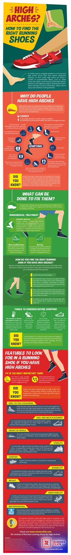 Have high arches? no problem. this IG will tell you everything you need to consider when running with high arches and what running shoes to purchase.