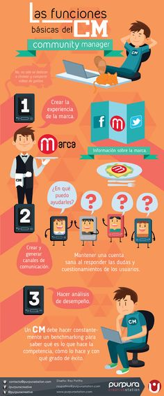 Funciones básicas de un Community Manager infografia infographic socialmedia