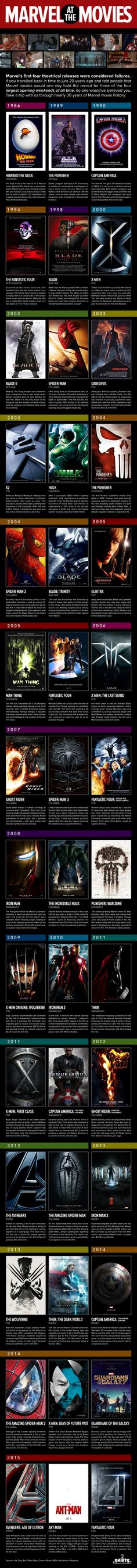 This Marvel movie history infographic comes from Shirts.com. There's a bit  of interesting information that comes along with each movie listed. I did  my own Marvel movie history breakdown earlier this year, with lots of other  details. If you want to check them out.Marvel's Early Movie History - 1944  to 1990,Marvel's Early Movie History - 1994 to 2003andMarvel Movie  History - 2004 to 2008.