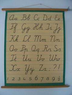 90s Childhood, Childhood Memories, Hand Lettering Alphabet, Old Cards, Vintage School, Holland, 90s Kids, Sweet Memories, The Good Old Days