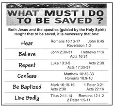 church of christ plan of salvation chart | Plan of Salvation