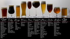 What beer goes in what glass?.