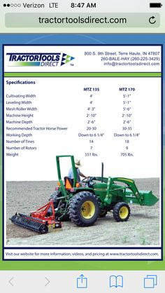 R2 Power Harrow, tractor-sized, $4300-$5000