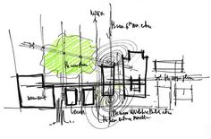 Los Angeles County Museum of Art sketch, Renzo Piano Renzo Piano, Architecture Concept Drawings, Architecture Diagrams, Architecture Portfolio, Conceptual Sketches, Piano Art, Model Sketch, Building Sketch, House Drawing