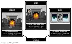 "The Raven by Edgar Allen Poe - Vocabulary: Keep track of Poe's vocabulary used in ""The Raven"" by creating a visual vocabulary board with the help of our Spider Map layout."