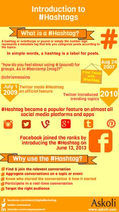 Introduction to Facebook Hashtag - #Facebook #Hashtag #FacebookHashtag #Twitter #Instagran #Vine #VineApp #GooglePlus #Tumblr #SocialMedia