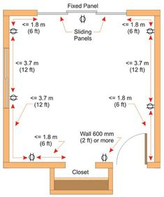 19 best grounding images electrical diagram, bond, electrical code
