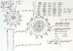 Mapa astrológico de Fernando Pessoa feito pelo próprio