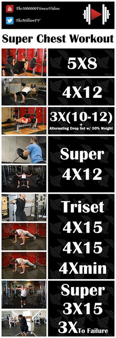 The Ultimate Chest Super Set Workout For Chest – Dumbell Workout For Women Wod Workout, Triceps Workout, Cycling Workout, Cycling Tips, Road Cycling, Super Set Workouts, Fun Workouts, Fitness Workouts, Chest Workout For Mass