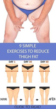 Reduce Thigh Fat, Exercise To Reduce Thighs, Thigh Reducing Exercise, Fitness Workout For Women, Fitness Tips, Health Fitness, Fitness Quotes, Fitness Style, Fitness Design