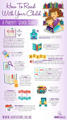 The How to Read with Your Child at Home Infographic may come in handy especially for busy parents to glance at during their reading sessions with their kids Language Activities, Learning Activities, Kids Learning, Family Activities, Practical Parenting, Kids And Parenting, Parenting Humor, Childhood Education, Kids Education