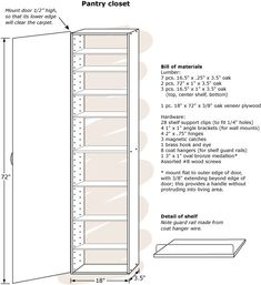 Pantry, 4″ deep for camper. Plans included.
