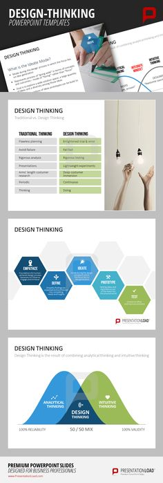 Solve your problems user-oriented and promote creative collaboration in your organization. The design thinking approach is used by a large number of top multinational companies and organizations for the implementation of projects, innovations and development methods. http://www.presentationload.com/design-thinking-templates.html