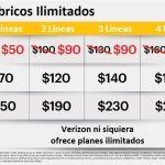 Sprint anuncia su oferta de CINCO líneas de Datos, Llamadas y Textos Ilimitados por $90 al mes