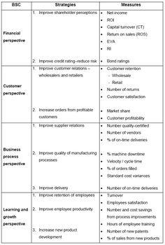 company metric formula sheet pdf