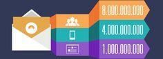 Conoce cómo funciona el #BigData en #EmailMarketing