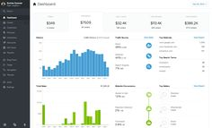 New Shopify Layout by Ryan Langlois #dashboard #data #infographic