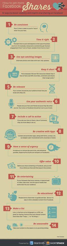 14 manières d'obtenir plus de partages sur Facebook !