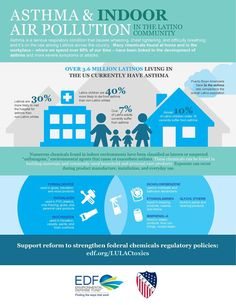 Factsheet: Asthma and indoor air pollution in the Latino community