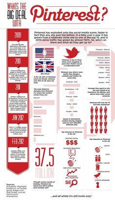 미국과 영국의 차이