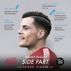 Granit Xhaka+Side Part+Haircut Diagram