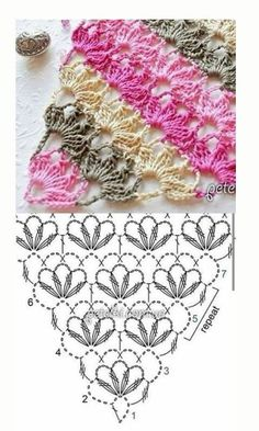 Beautiful chart crochet pattern that is FREE! Crochet Patterns Scarf Crochet stitch with graphic This Pin was discovered by Rie Crochet Patterns Poncho The Shawl By The Hook Lecture d'un message - mail Ormy favorites knit hook 18 crochet FREE Crochet Crochet Shawl Diagram, Crochet Poncho Patterns, Crochet Shawls And Wraps, Crochet Motifs, Crochet Chart, Crochet Scarves, Crochet Doilies, Crochet Lace, Free Crochet