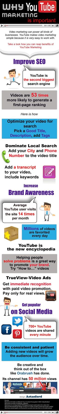 Videos can be used for SEO, brand awareness or lead generation to name just a few reasons why YouTube Marketing is important. In this infographic we share tips how to reap benefits of YouTube. The future is in video.