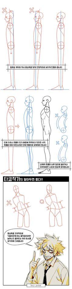 Body Drawing, Anatomy Drawing, Manga Drawing, Figure Drawing, Drawing Poses, Drawing Tips, Anatomy Reference, Drawing Reference, Art Sketches