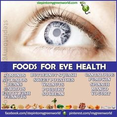 ☛ Do you know which foods to eat to keep your eyes healthy?   FOR MORE ON EYE HEALTH:  http://www.stepintomygreenworld.com/greenliving/health/the-relationship-of-omega-3-intake-and-eye-health/  ✒ Share | Like | Re-pin | Comment