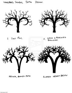 aries tree- perfect :) i Would like this but adding more detail as to a family tree