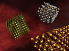 Using multiple nanoparticles to create multifunctional materials #nanoparticles #nanotech #nanotechnology #metamaterials #science