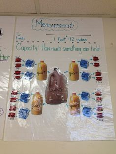 capacity anchor chart Measurement Activities, Math Measurement, Math Activities, Math Anchor Charts, Math Charts, Math Lesson Plans, Math Lessons, Math For Kids, Fun Math