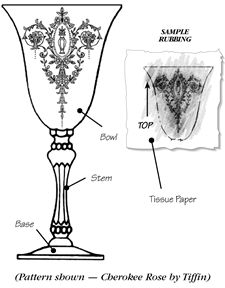 Crystal Pattern Identification, china dishes , crystal , glassware , silver flatware , and