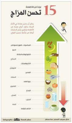 15 نوعاً من الأطعمة تحسن المزاج.