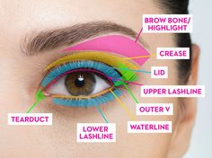 Eyeliner, eye shadow, blending brushes — oh my! Learning to use eye makeup is no easy task, even for seasoned beauty buffs. If you have a tough time decoding all those tricky makeup tutorials, I have an easy guide to each part of the eye so you know where all those eyeliners, mascaras, eye shadows, etc. should go: