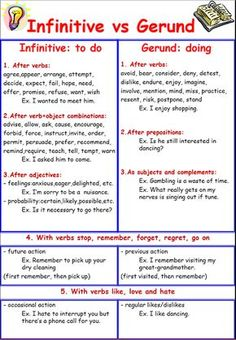 Simple Rules to Master the Use of Gerunds and Infinitives – ESLBuzz Learning English Gerunds and infinitives are sometimes referred to as verb complements. They may function as subjects or objects in a sentence. English Grammar Rules, Teaching English Grammar, English Grammar Worksheets, English Verbs, English Writing Skills, Grammar And Vocabulary, English Vocabulary Words, Grammar Lessons, English Phrases