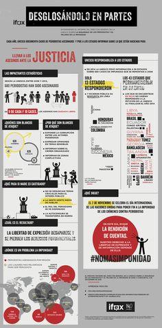 La seguridad de los periodistas y el peligro de la impunidad