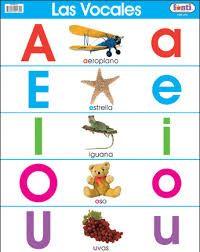 Bilingual Montessori Inicial SoundsVowelsSonido InicialLas