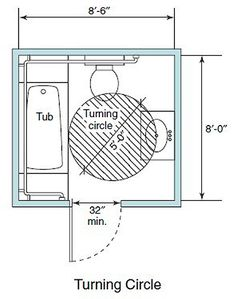 Ada Bathroom Sinks If You Use The Dimensions The Way It Is Shown In The Cur