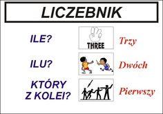 Użyj STRZAŁEK na KLAWIATURZE do przełączania zdjeć Learn Polish, Aa School, Polish Language, Poland, Homeschool, Classroom, Teaching, Education, Kids