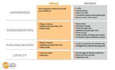 goals-metrics-suggestions