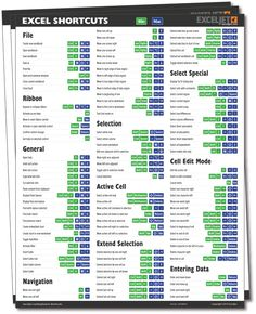 Win and Mac shortcuts side-by-side in full color