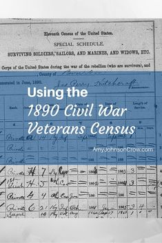"The 1890 Civil War Veterans Census is a ""must"" when researching your Civil War ancestor. Learn about which schedules exist and where to find them."