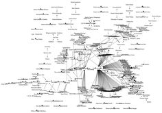 The Major Branches of Philosophy [Large Image: Please be