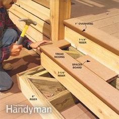This small deck is packed with features: composite decking, cantilevered seating nooks, a cedar pergola, custom railing, cascading stairs—all illustra Wood Deck Plans, Wood Decks, Timber Deck, Deck Steps, How To Build Porch Steps, Front Steps, Laying Decking, Outdoor Decking, Decking Area