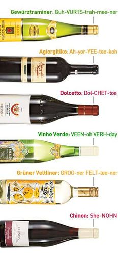 Don't know much about wine? Here's a little cheat sheet to wow your guests