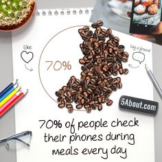 #5About Meals | 70% Of People Check Their Phones During Meals Every Day | How About You?