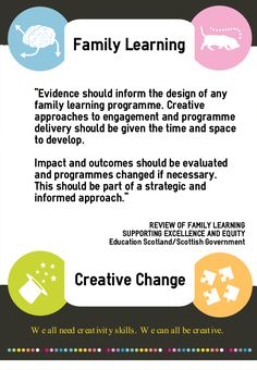 creative change is needed more than ever in education. Education Scotland's Review of Family Learning identifies a handful of key messages and the need for creative approaches are one of them.
